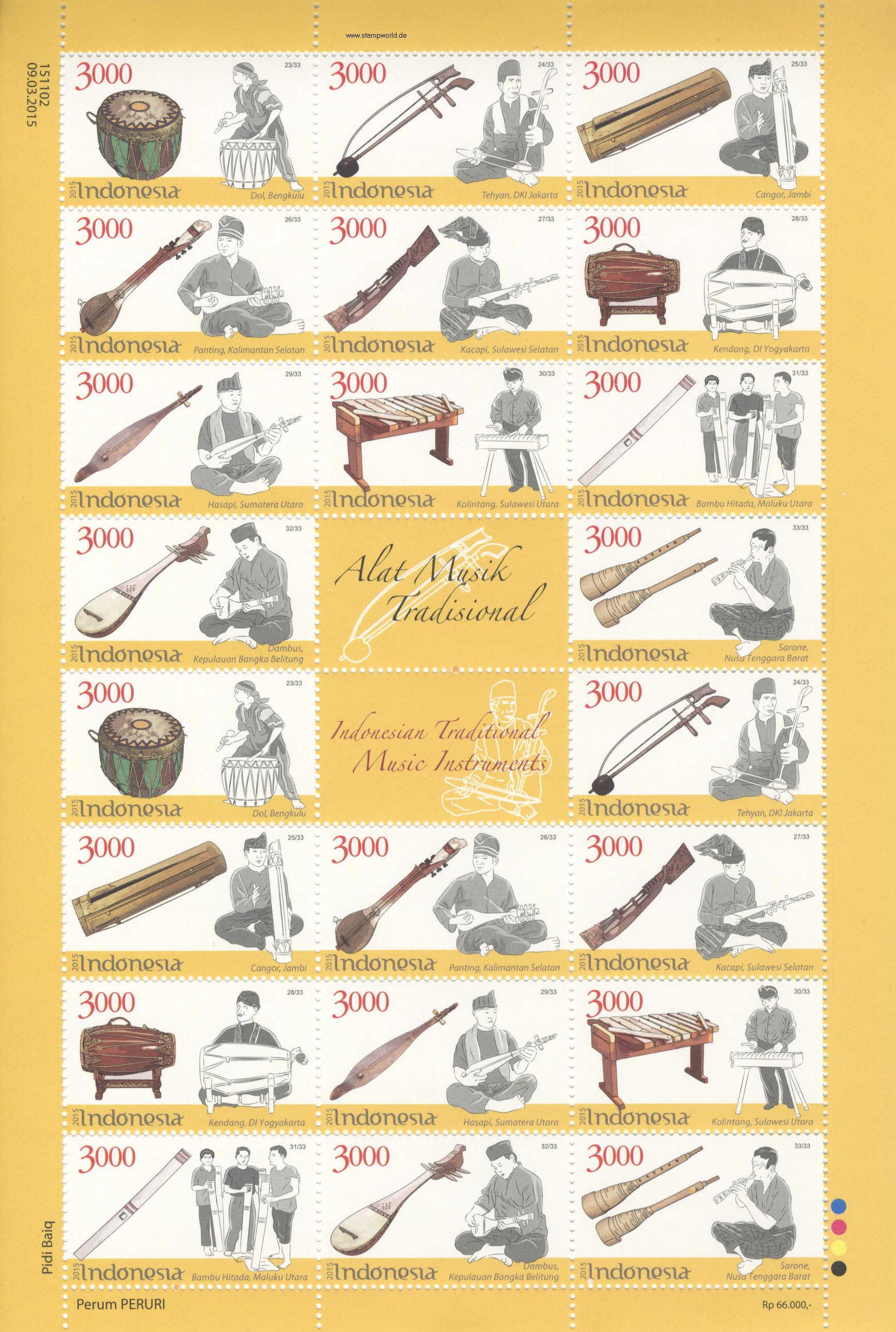 Musikinstrumente übersicht